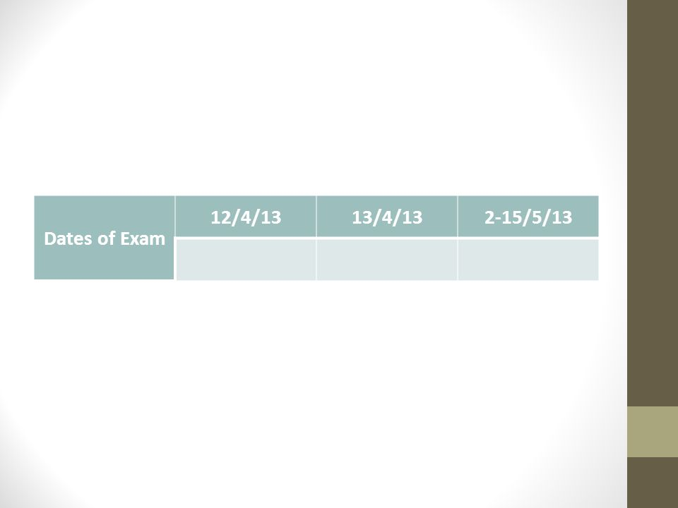 Dates of Exam 12/4/1313/4/132-15/5/13 Papers 1 & 2Paper 3Paper 4