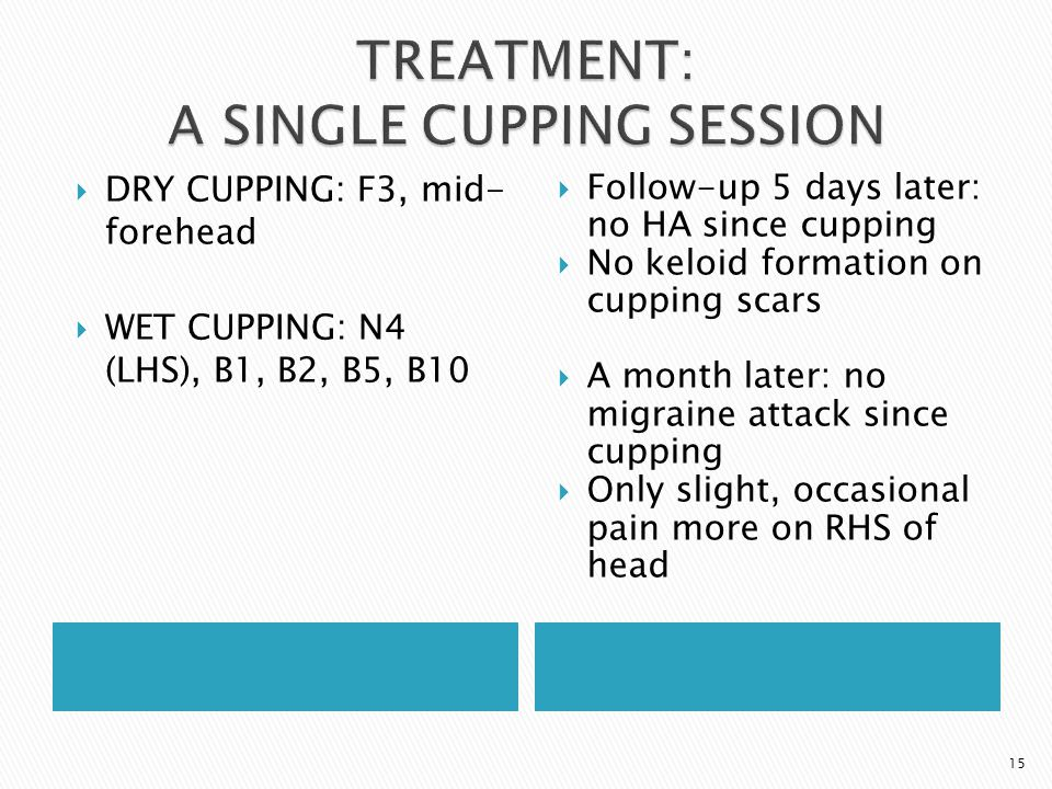  DRY CUPPING: F3, mid- forehead  WET CUPPING: N4 (LHS), B1, B2, B5, B10  Follow-up 5 days later: no HA since cupping  No keloid formation on cupping scars  A month later: no migraine attack since cupping  Only slight, occasional pain more on RHS of head 15