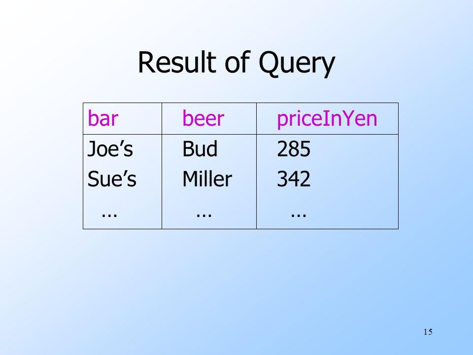 15 Result of Query barbeerpriceInYen Joe'sBud285 Sue'sMiller342 … … …