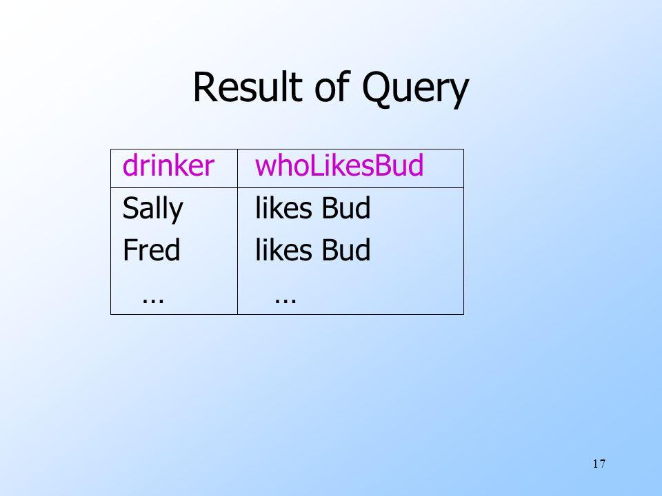 17 Result of Query drinkerwhoLikesBud Sallylikes Bud Fredlikes Bud …