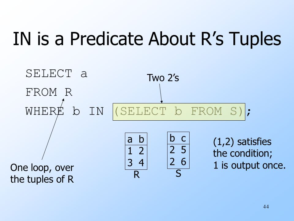 44 IN is a Predicate About R's Tuples SELECT a FROM R WHERE b IN (SELECT b FROM S); One loop, over the tuples of R a b 1 2 3 4 R b c 2 5 2 6 S (1,2) s