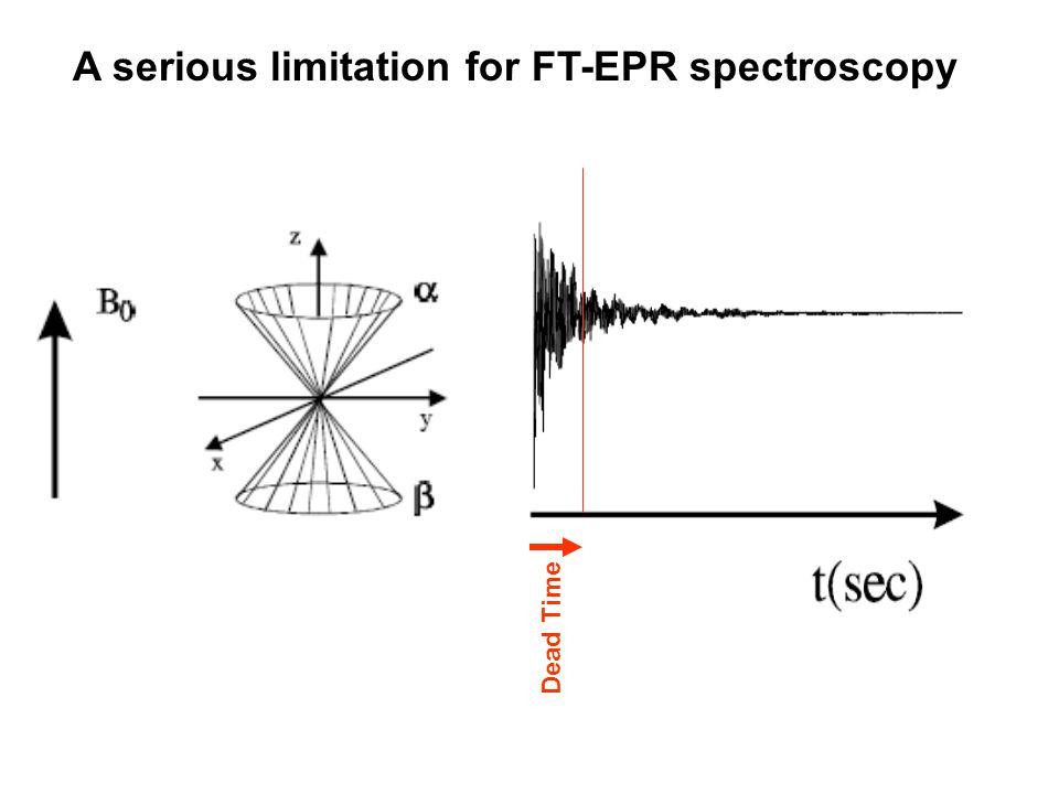 A serious limitation for FT-EPR spectroscopy Dead Time