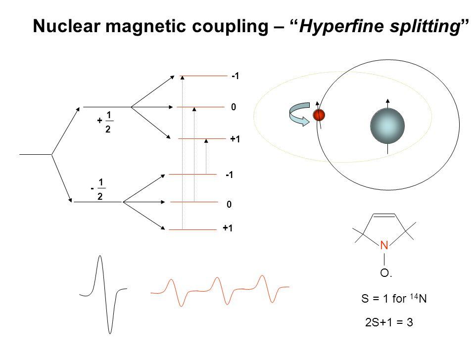 "Nuclear magnetic coupling – ""Hyperfine splitting"" N O. S = 1 for 14 N 2S+1 = 3 - 1 2 + 1 2 0 +1 0 +1"