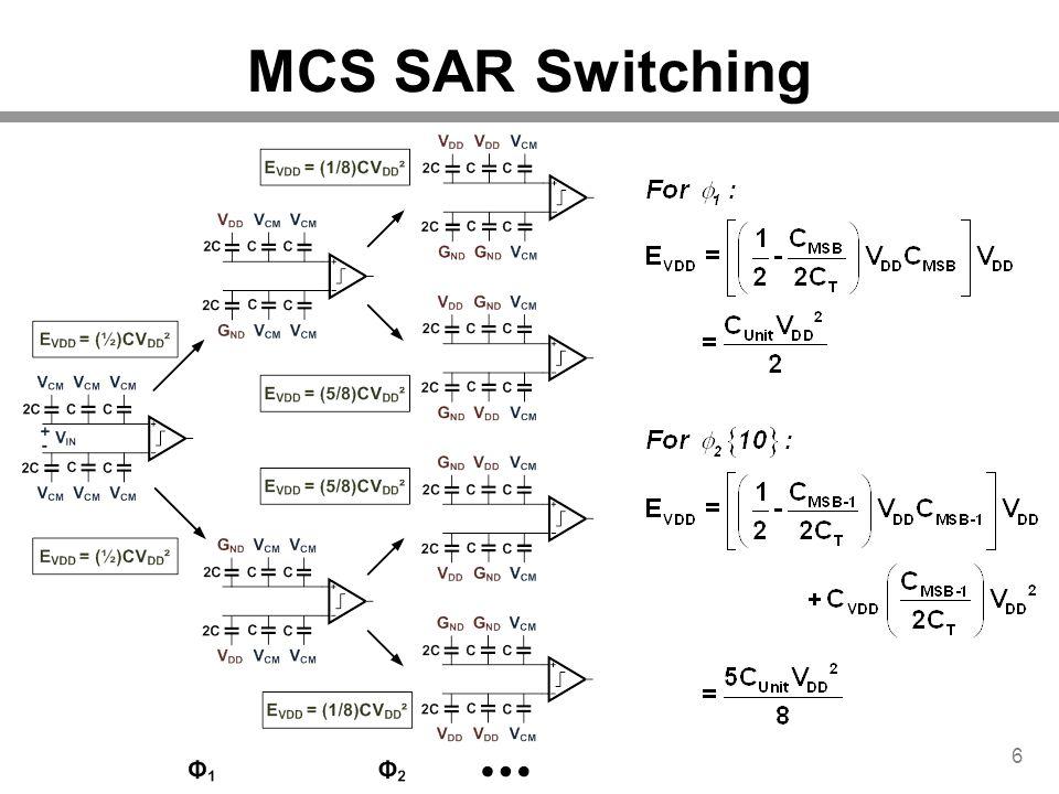 MCS SAR Switching 6