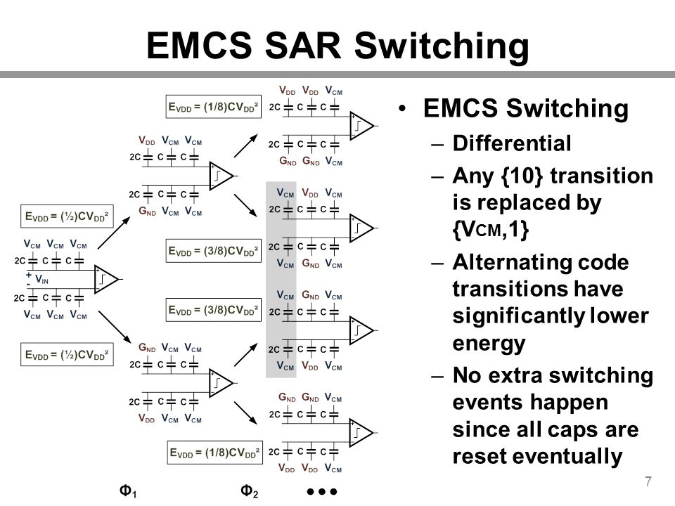 EMCS SAR Switching EMCS Switching –Differential –Any {10} transition is replaced by {V CM,1} –Alternating code transitions have significantly lower en