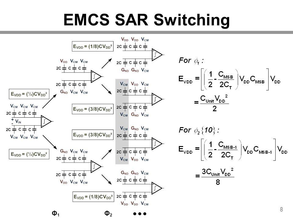 EMCS SAR Switching 8