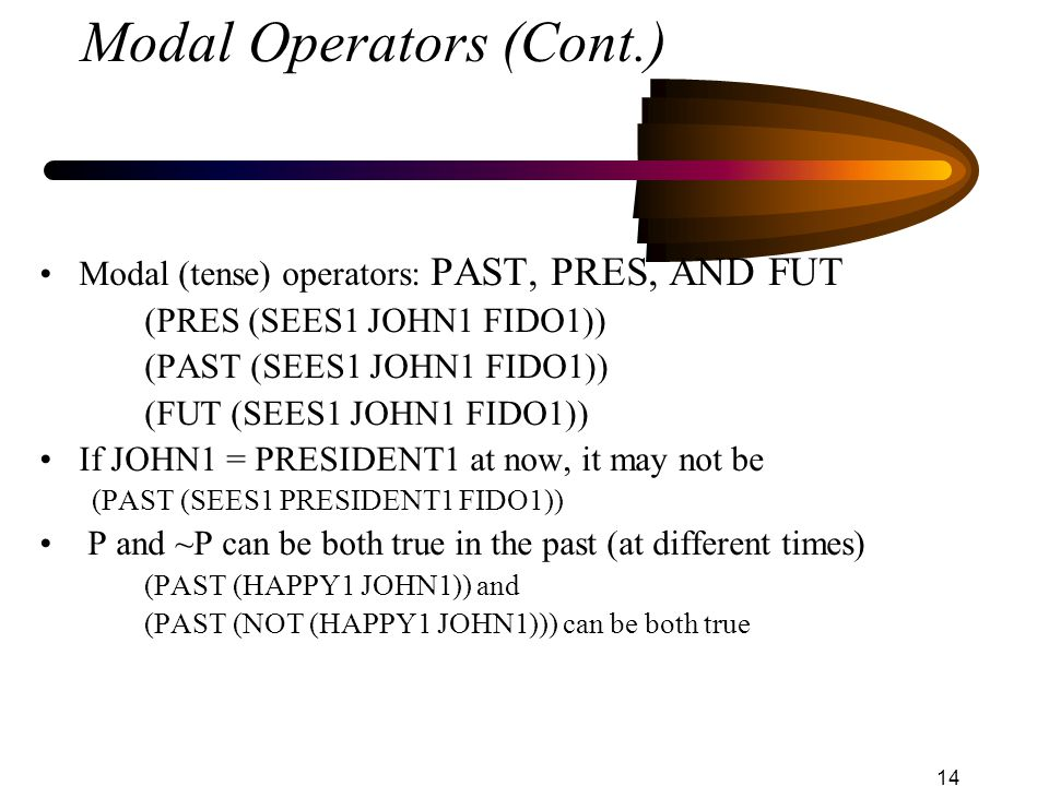 14 Modal Operators (Cont.) Modal (tense) operators: PAST, PRES, AND FUT (PRES (SEES1 JOHN1 FIDO1)) (PAST (SEES1 JOHN1 FIDO1)) (FUT (SEES1 JOHN1 FIDO1)) If JOHN1 = PRESIDENT1 at now, it may not be (PAST (SEES1 PRESIDENT1 FIDO1)) P and ~P can be both true in the past (at different times) (PAST (HAPPY1 JOHN1)) and (PAST (NOT (HAPPY1 JOHN1))) can be both true