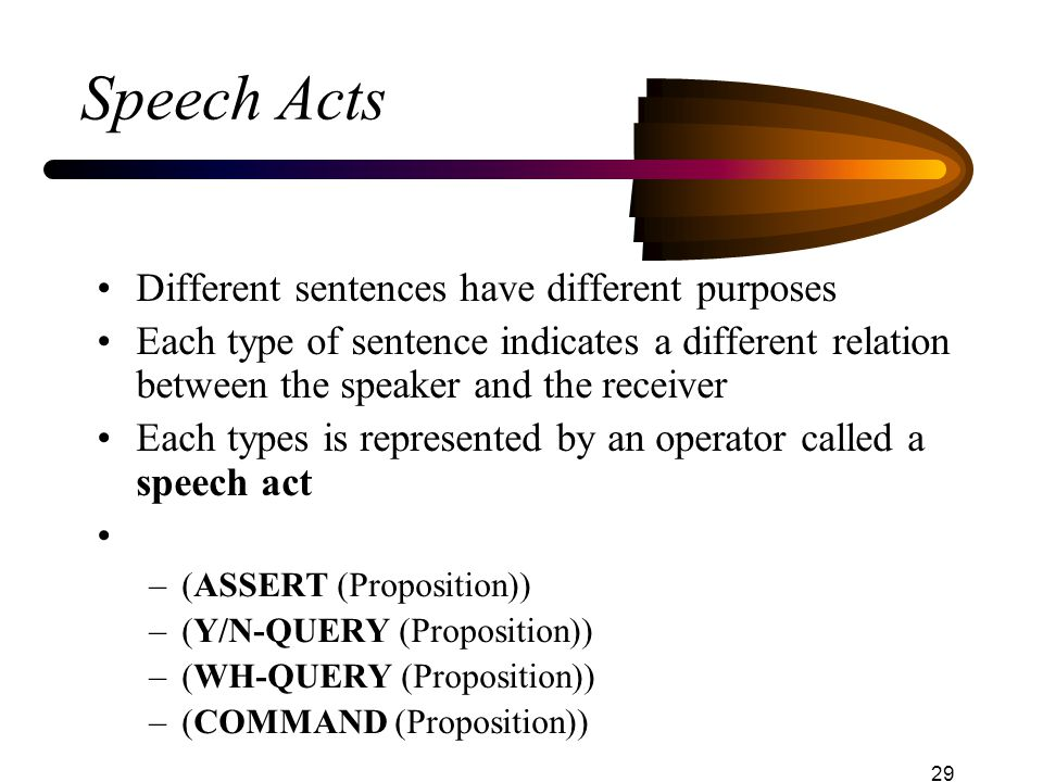 29 Speech Acts Different sentences have different purposes Each type of sentence indicates a different relation between the speaker and the receiver Each types is represented by an operator called a speech act –(ASSERT (Proposition)) –(Y/N-QUERY (Proposition)) –(WH-QUERY (Proposition)) –(COMMAND (Proposition))