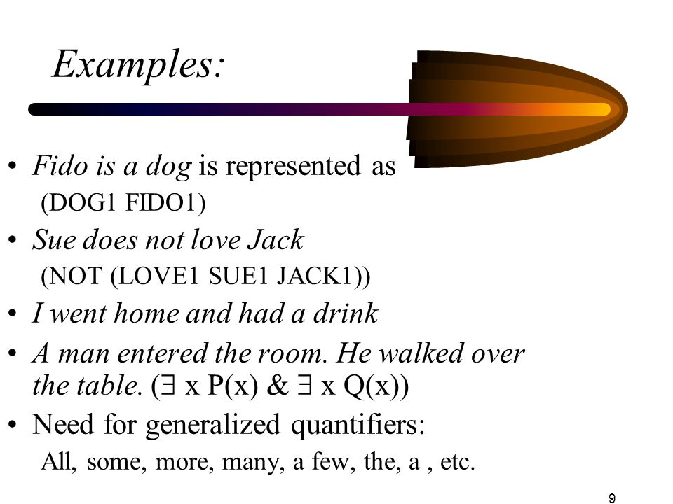 9 Examples: Fido is a dog is represented as (DOG1 FIDO1) Sue does not love Jack (NOT (LOVE1 SUE1 JACK1)) I went home and had a drink A man entered the room.