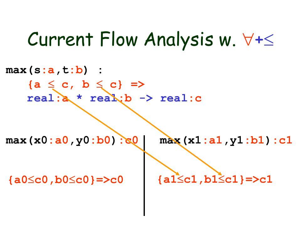 max(s:a,t:b) : {a  c, b  c} => real:a * real:b -> real:c max(x0:a0,y0:b0):c0 max(x1:a1,y1:b1):c1 {a0  c0,b0  c0}=>c0 {a1  c1,b1  c1}=>c1 Current Flow Analysis w.