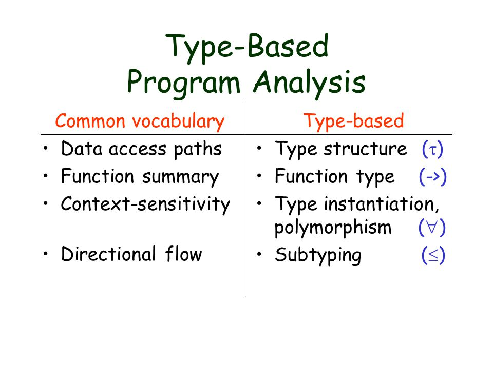Type-Based Program Analysis Common vocabulary Data access paths Function summary Context-sensitivity Directional flow Type-based Type structure (  ) Function type (->) Type instantiation, polymorphism (  ) Subtyping (  )