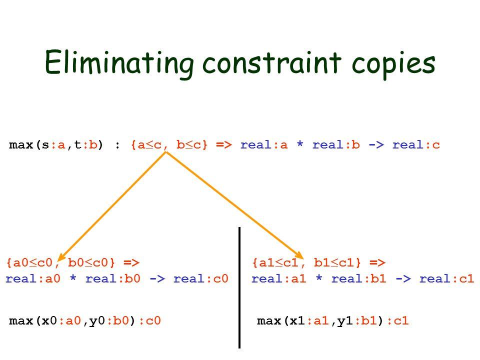 Eliminating constraint copies max(s:a,t:b) : {a  c, b  c} => real:a * real:b -> real:c max(x0:a0,y0:b0):c0 max(x1:a1,y1:b1):c1 {a0  c0, b0  c0} => real:a0 * real:b0 -> real:c0 {a1  c1, b1  c1} => real:a1 * real:b1 -> real:c1