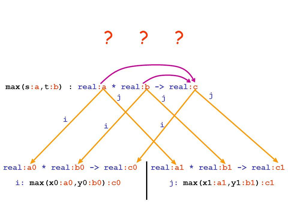 max(s:a,t:b) : real:a * real:b -> real:c i: max(x0:a0,y0:b0):c0 j: max(x1:a1,y1:b1):c1 real:a0 * real:b0 -> real:c0 real:a1 * real:b1 -> real:c1 i i i j j j