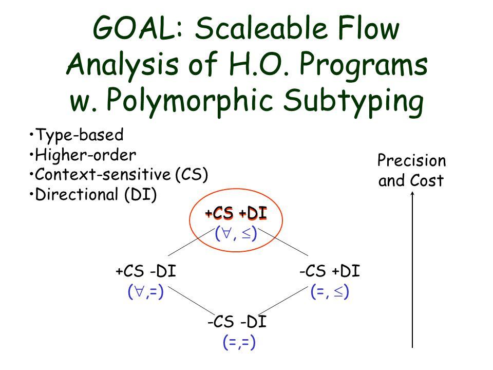 +CS -DI ( ,=) +CS +DI GOAL: Scaleable Flow Analysis of H.O.