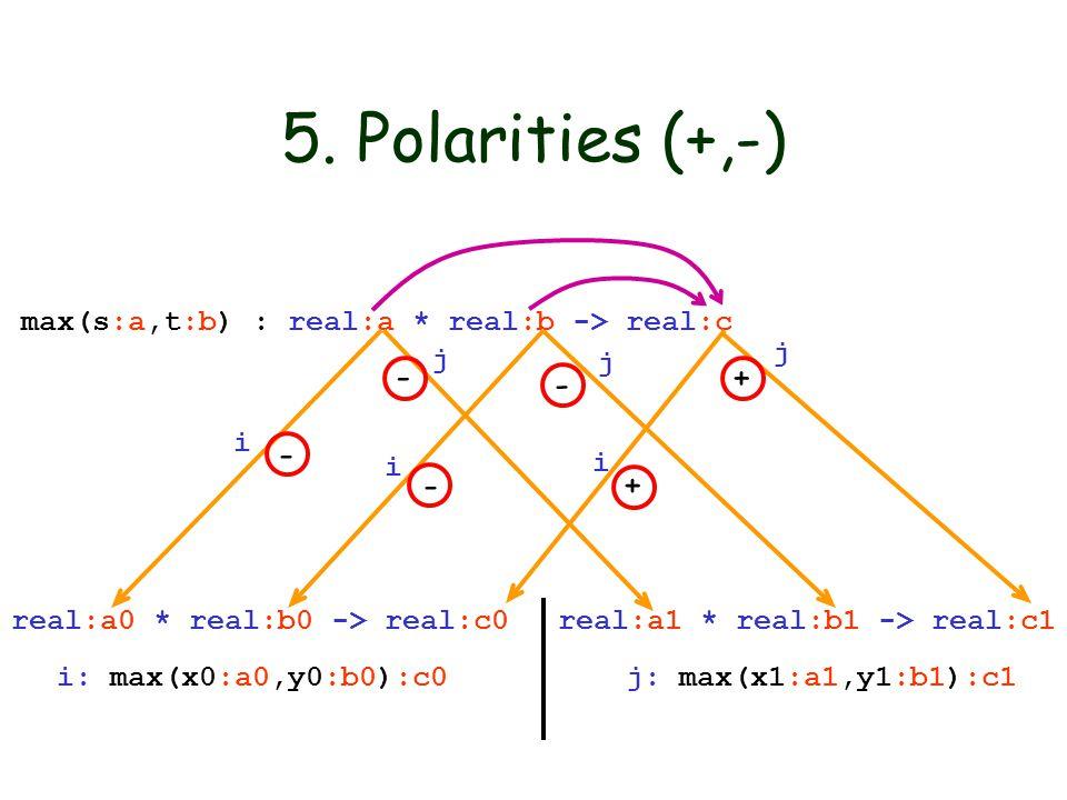 5. Polarities (+,-) max(s:a,t:b) : real:a * real:b -> real:c i: max(x0:a0,y0:b0):c0 j: max(x1:a1,y1:b1):c1 real:a0 * real:b0 -> real:c0 real:a1 * real