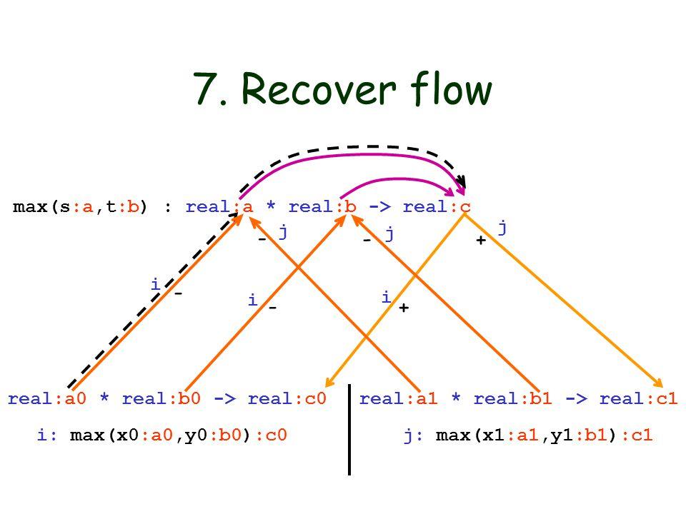 7. Recover flow max(s:a,t:b) : real:a * real:b -> real:c i: max(x0:a0,y0:b0):c0 j: max(x1:a1,y1:b1):c1 real:a0 * real:b0 -> real:c0 real:a1 * real:b1