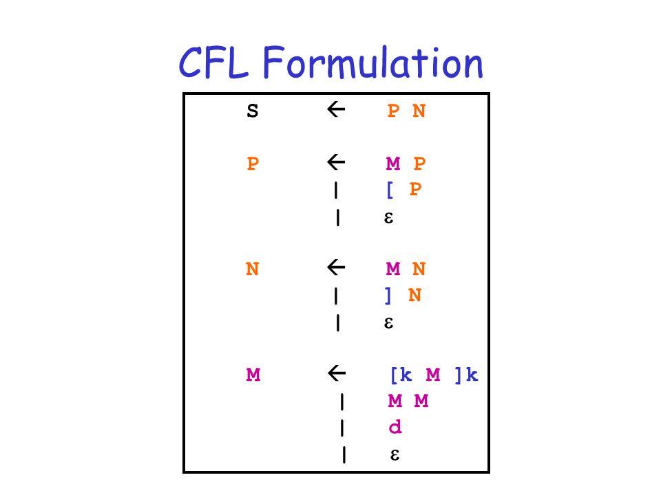 CFL Formulation S  P N P  M P | [ P |  N  M N | ] N |  M  [k M ]k | M M | d | 