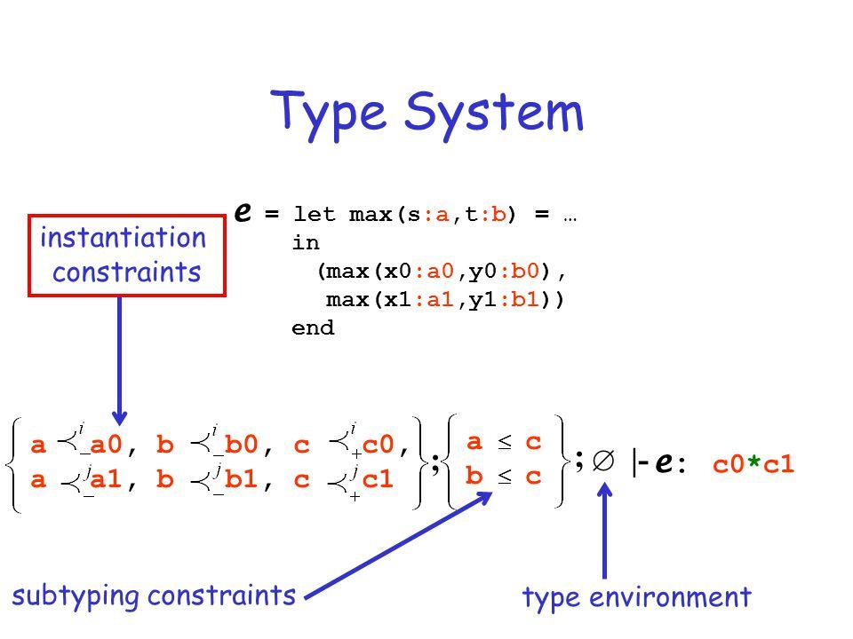 Type System e = let max(s:a,t:b) = … in (max(x0:a0,y0:b0), max(x1:a1,y1:b1)) end a a0, b b0, c c0, a a1, b b1, c c1 a  cb  ca  cb  c  |-; ; e : c0*c1 instantiation constraints subtyping constraints type environment