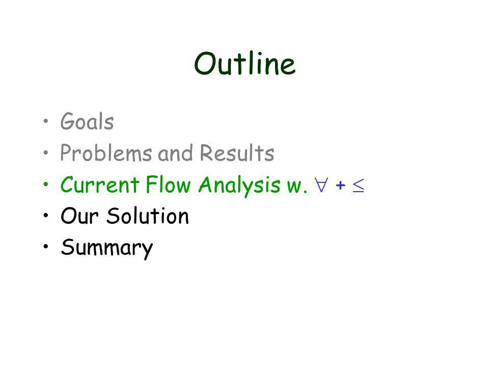 Current Flow Analysis w.