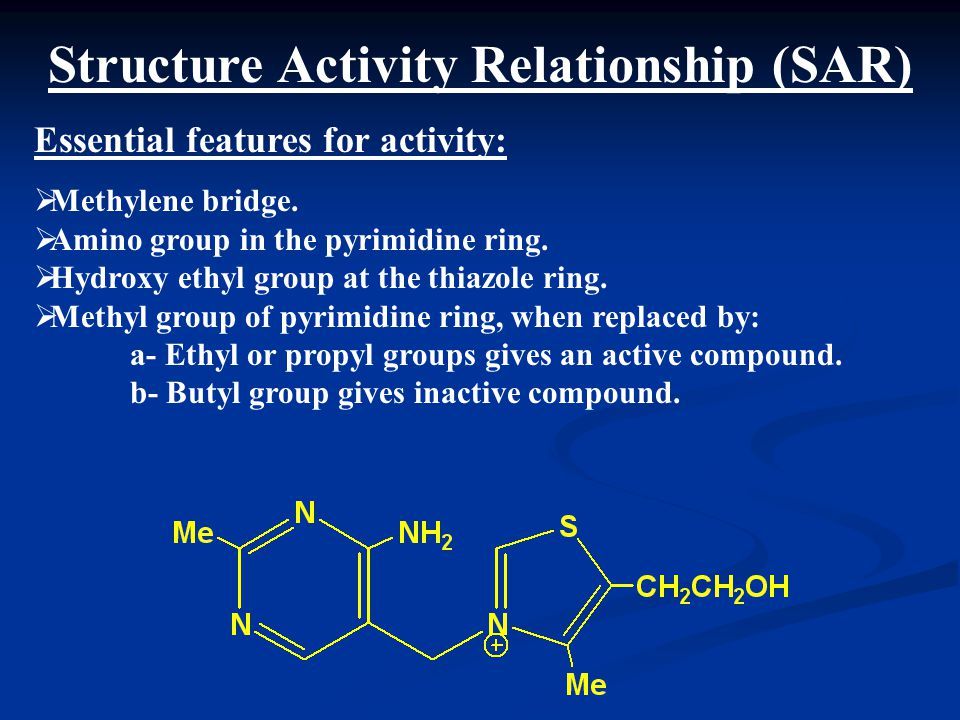 Structure Activity Relationship (SAR) Essential features for activity:  Methylene bridge.  Amino group in the pyrimidine ring.  Hydroxy ethyl group