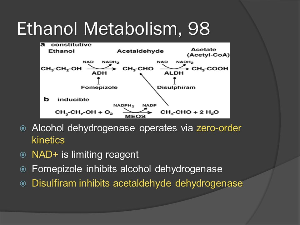 Ethanol Metabolism, 98  Alcohol dehydrogenase operates via zero-order kinetics  NAD+ is limiting reagent  Fomepizole inhibits alcohol dehydrogenase  Disulfiram inhibits acetaldehyde dehydrogenase