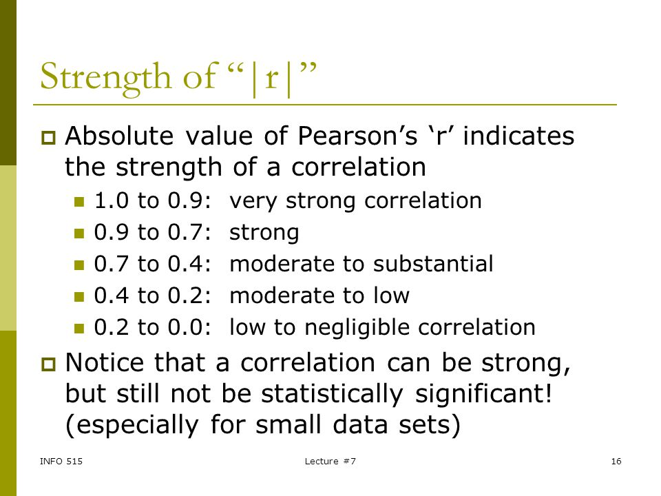 """INFO 515Lecture #716 Strength of """"
