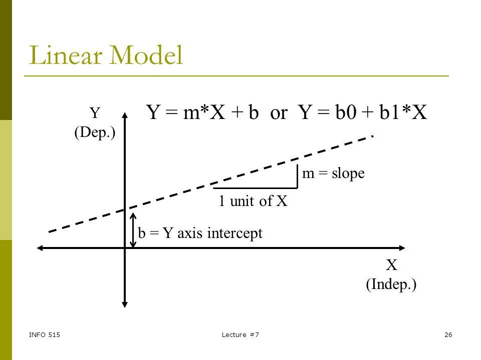 INFO 515Lecture #726 Linear Model X (Indep.) Y (Dep.) Y = m*X + b or Y = b0 + b1*X b = Y axis intercept 1 unit of X m = slope