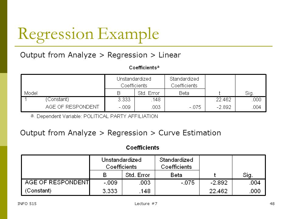 INFO 515Lecture #748 Regression Example Output from Analyze > Regression > Linear Output from Analyze > Regression > Curve Estimation