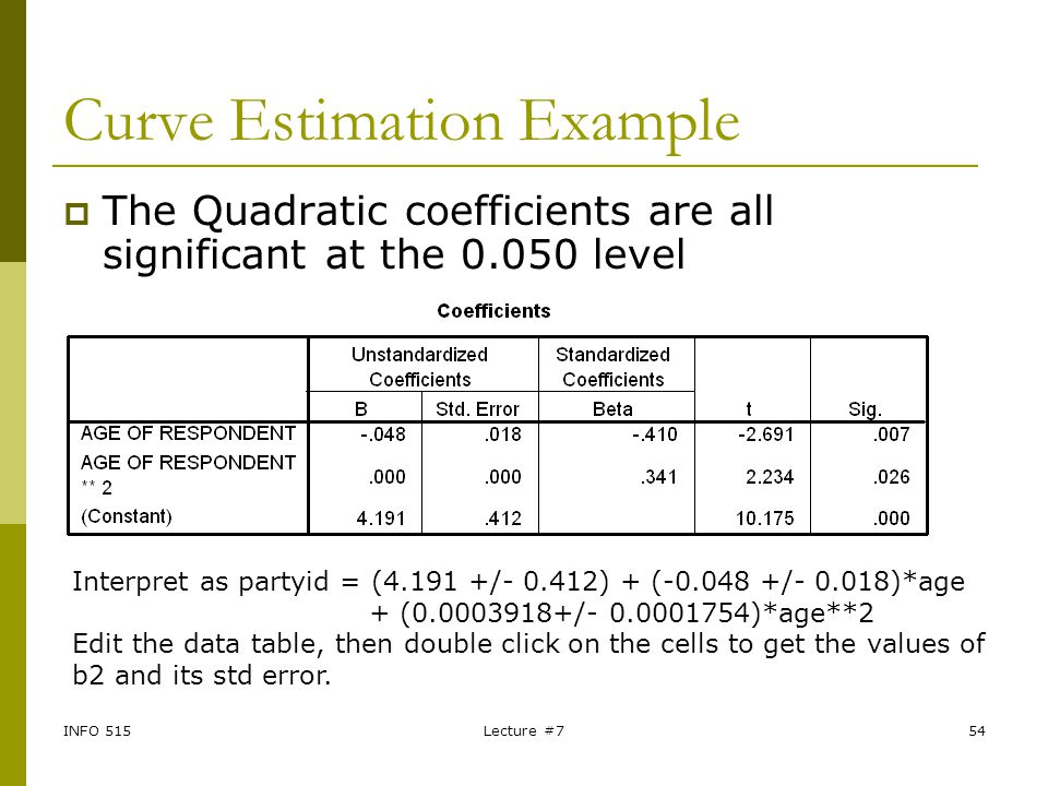 INFO 515Lecture #754 Curve Estimation Example  The Quadratic coefficients are all significant at the 0.050 level Interpret as partyid = (4.191 +/- 0.