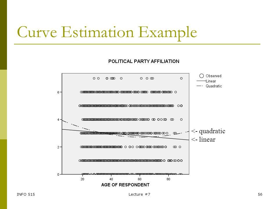 INFO 515Lecture #756 Curve Estimation Example <- quadratic <- linear