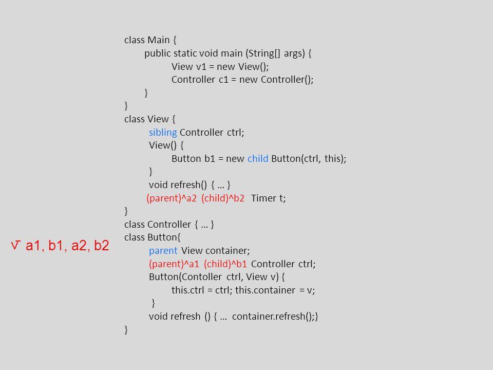 class Main { public static void main (String[] args) { View v1 = new View(); Controller c1 = new Controller(); } class View { sibling Controller ctrl; View() { Button b1 = new child Button(ctrl, this); } void refresh() { … } (parent)^a2 (child)^b2 Timer t; } class Controller { … } class Button{ parent View container; (parent)^a1 (child)^b1 Controller ctrl; Button(Contoller ctrl, View v) { this.ctrl = ctrl; this.container = v; } void refresh () { … container.refresh();} } ∨ − a1, b1, a2, b2