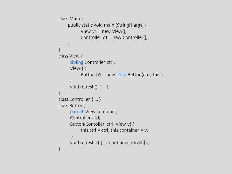 class Main { public static void main (String[] args) { View v1 = new View(); Controller c1 = new Controller(); } class View { sibling Controller ctrl; View() { Button b1 = new child Button(ctrl, this); } void refresh() { … } } class Controller { … } class Button{ parent View container; Controller ctrl; Button(Contoller ctrl, View v) { this.ctrl = ctrl; this.container = v; } void refresh () { … container.refresh();} }