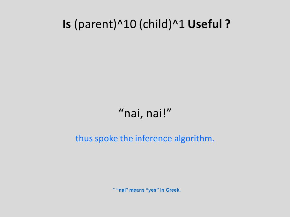 Is (parent)^10 (child)^1 Useful . nai, nai! thus spoke the inference algorithm.