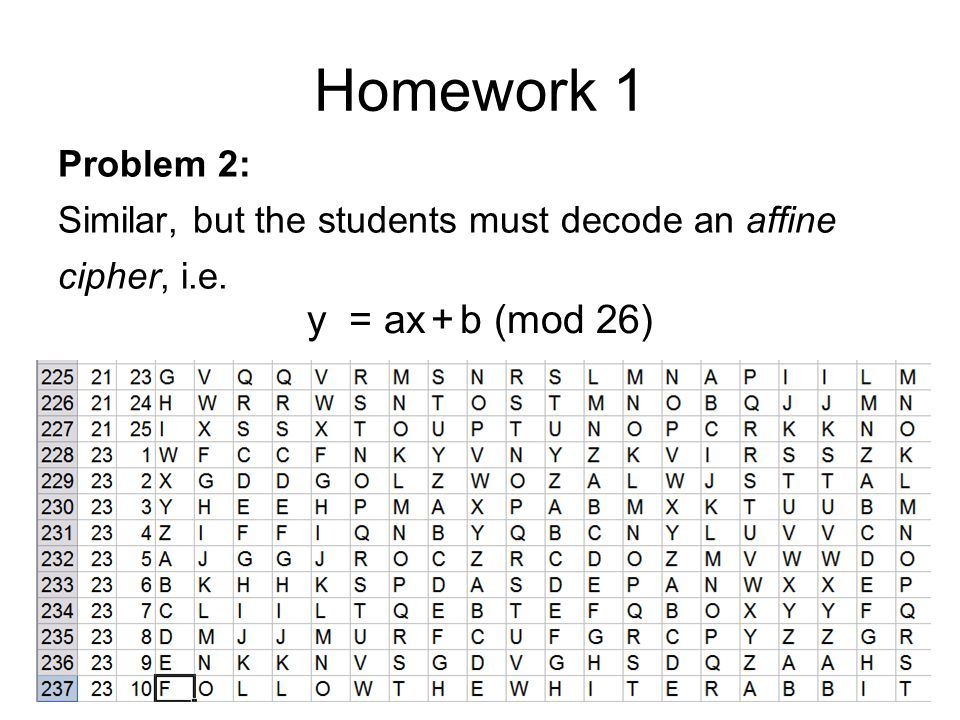 Problem 2: Similar, but the students must decode an affine cipher, i.e. y = ax + b (mod 26)