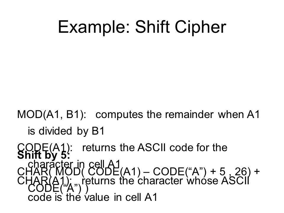 Homework 1 Problem 1: The ciphertext: ZSZKV DPKYL DSRKP FLJZI was obtained using a shift cipher.