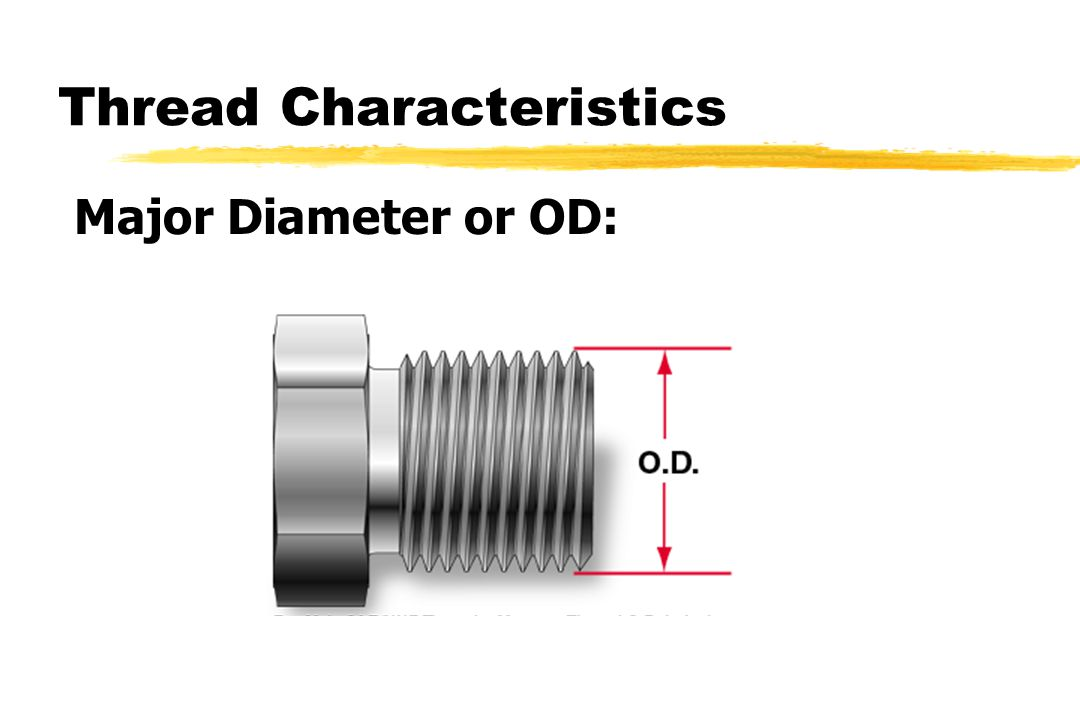 Thread Characteristics Major Diameter or OD: