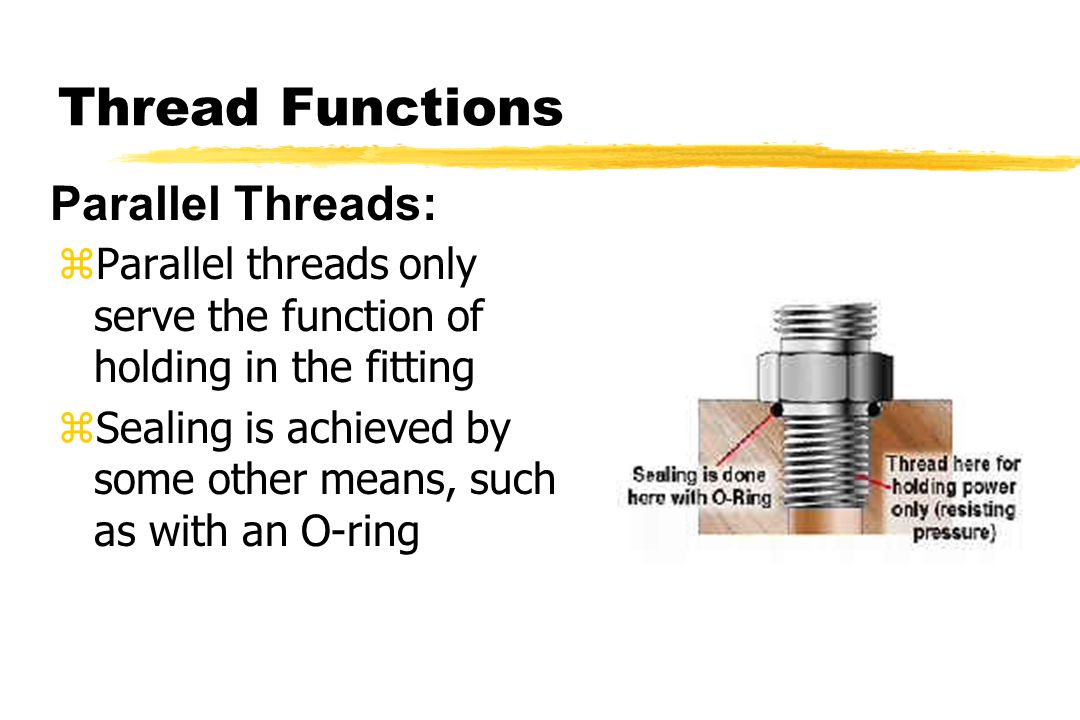 Parallel Threads: Thread Functions zParallel threads only serve the function of holding in the fitting zSealing is achieved by some other means, such as with an O-ring