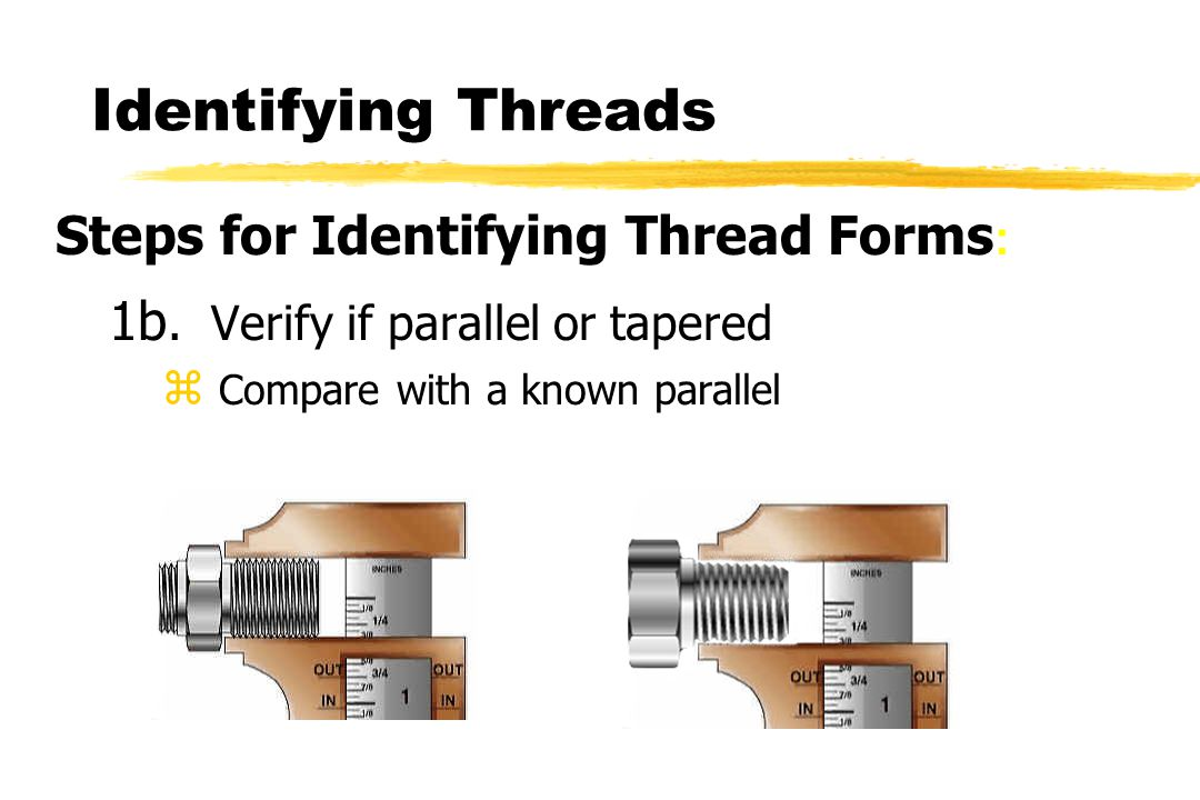 Identifying Threads 1b.