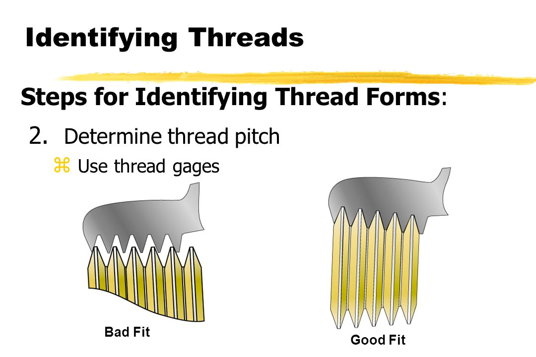 Identifying Threads 2.