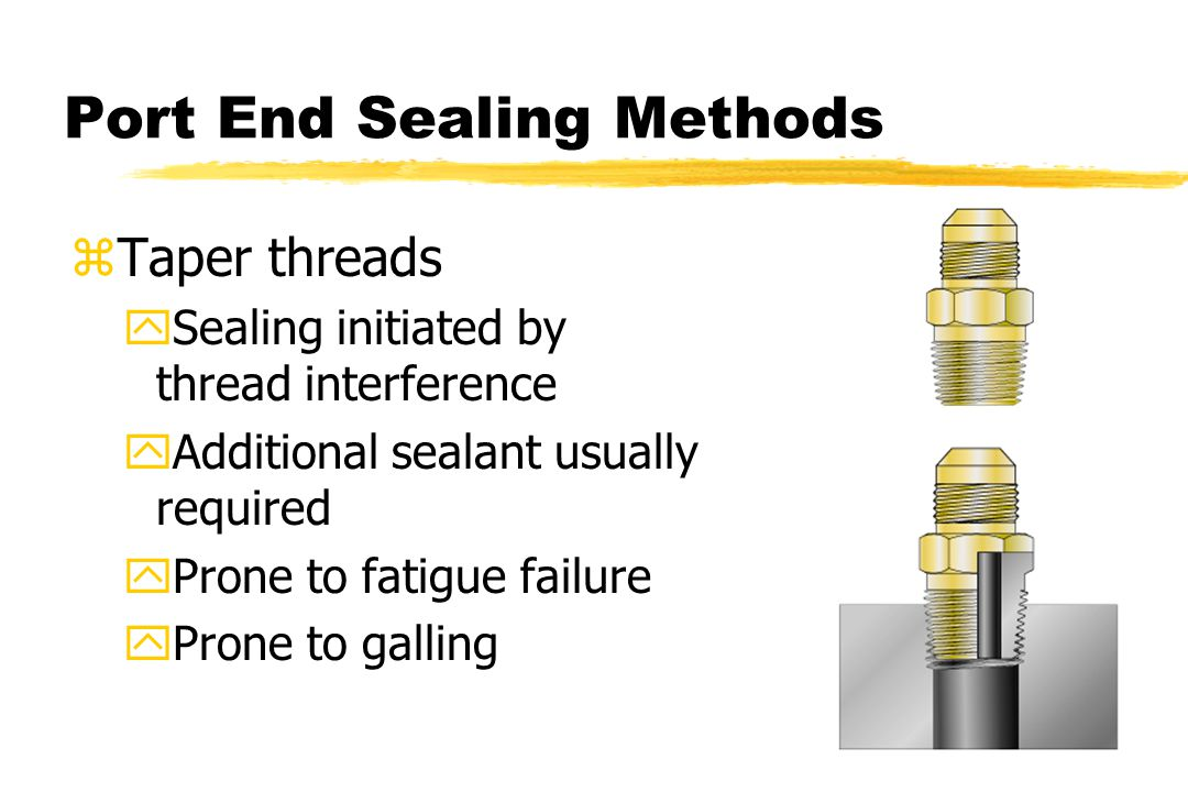 Port End Sealing Methods zTaper threads ySealing initiated by thread interference yAdditional sealant usually required yProne to fatigue failure yProne to galling