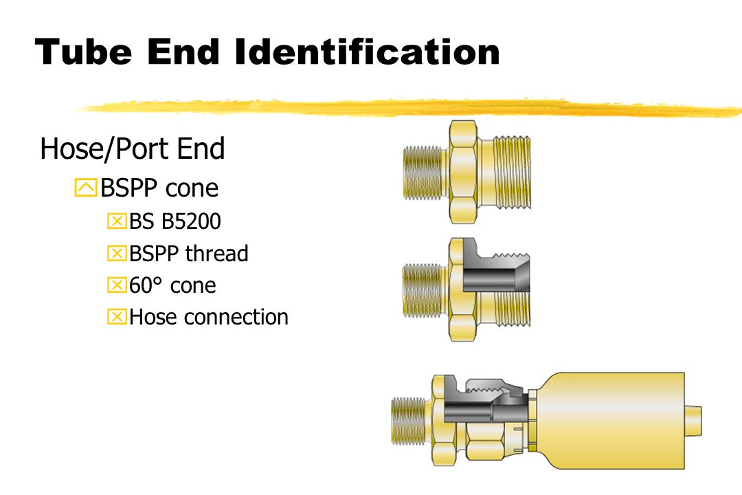 Tube End Identification Hose/Port End yBSPP cone xBS B5200 xBSPP thread x60° cone xHose connection