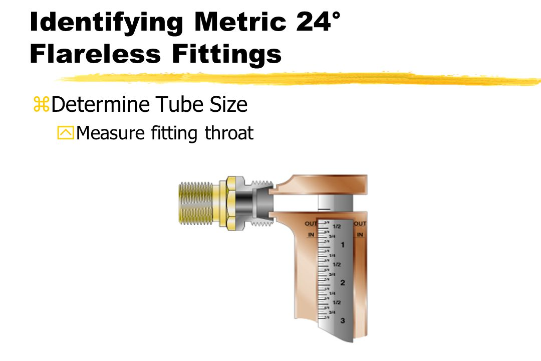 Identifying Metric 24° Flareless Fittings zDetermine Tube Size yMeasure fitting throat