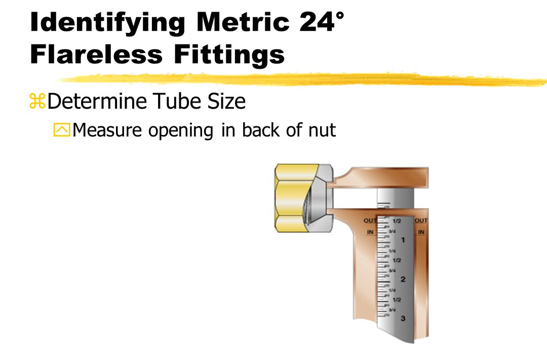 Identifying Metric 24° Flareless Fittings zDetermine Tube Size yMeasure opening in back of nut