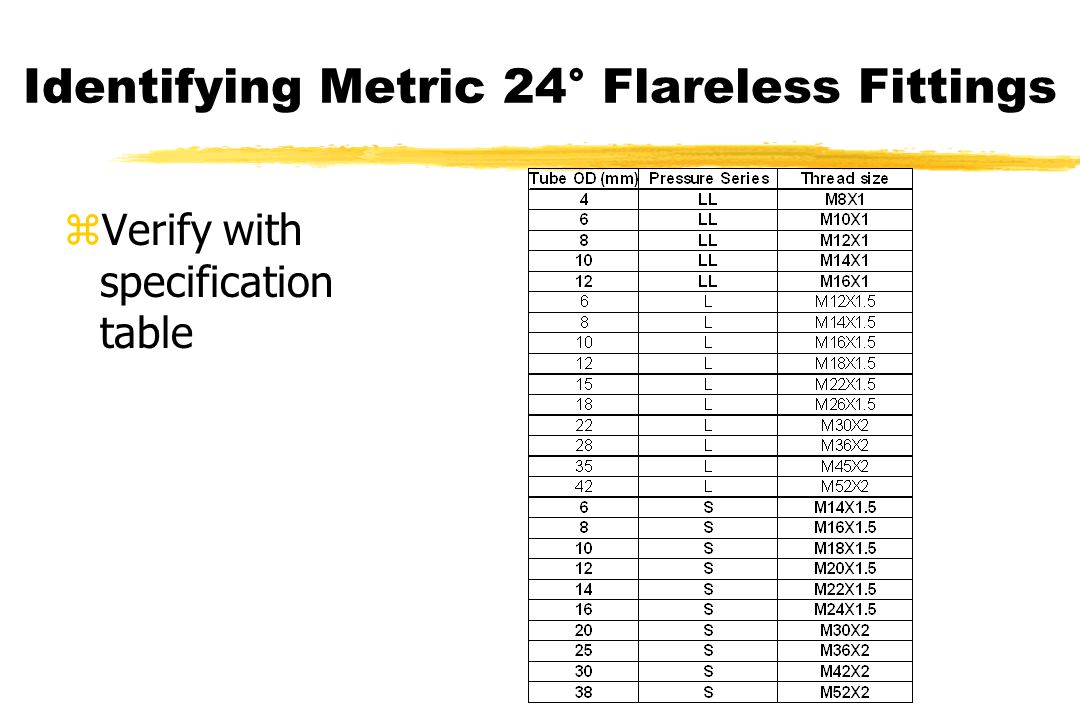 zVerify with specification table Identifying Metric 24° Flareless Fittings