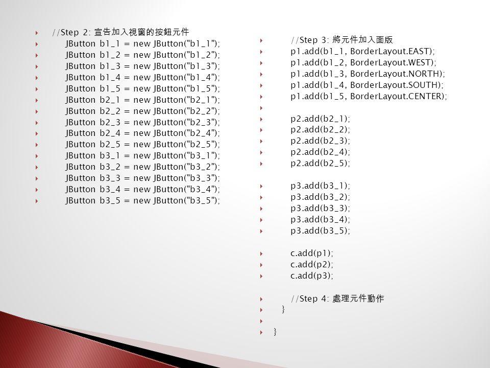  //Step 2: 宣告加入視窗的按鈕元件  JButton b1_1 = new JButton( b1_1 );  JButton b1_2 = new JButton( b1_2 );  JButton b1_3 = new JButton( b1_3 );  JButton b1_4 = new JButton( b1_4 );  JButton b1_5 = new JButton( b1_5 );  JButton b2_1 = new JButton( b2_1 );  JButton b2_2 = new JButton( b2_2 );  JButton b2_3 = new JButton( b2_3 );  JButton b2_4 = new JButton( b2_4 );  JButton b2_5 = new JButton( b2_5 );  JButton b3_1 = new JButton( b3_1 );  JButton b3_2 = new JButton( b3_2 );  JButton b3_3 = new JButton( b3_3 );  JButton b3_4 = new JButton( b3_4 );  JButton b3_5 = new JButton( b3_5 );  //Step 3: 將元件加入面版  p1.add(b1_1, BorderLayout.EAST);  p1.add(b1_2, BorderLayout.WEST);  p1.add(b1_3, BorderLayout.NORTH);  p1.add(b1_4, BorderLayout.SOUTH);  p1.add(b1_5, BorderLayout.CENTER);   p2.add(b2_1);  p2.add(b2_2);  p2.add(b2_3);  p2.add(b2_4);  p2.add(b2_5);  p3.add(b3_1);  p3.add(b3_2);  p3.add(b3_3);  p3.add(b3_4);  p3.add(b3_5);  c.add(p1);  c.add(p2);  c.add(p3);  //Step 4: 處理元件動作  }   }