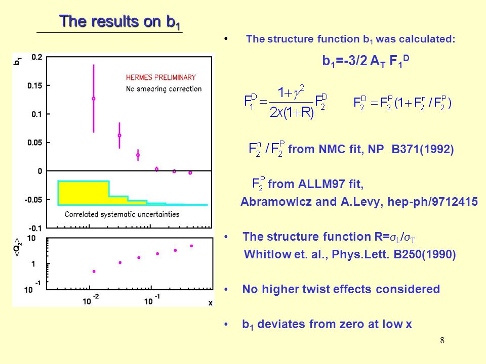 8 The results on b 1 The structure function b 1 was calculated: b 1 =-3/2 A T F 1 D from NMC fit, NP B371(1992) from ALLM97 fit, Abramowicz and A.Levy, hep-ph/9712415 The structure function R=  L   Whitlow et.