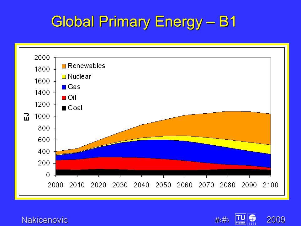 Nakicenovic # 10 2009 Global Primary Energy – B1