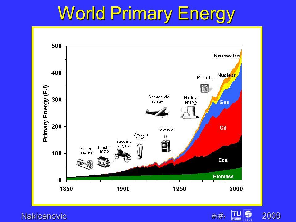Nakicenovic # 2 2009 World Primary Energy