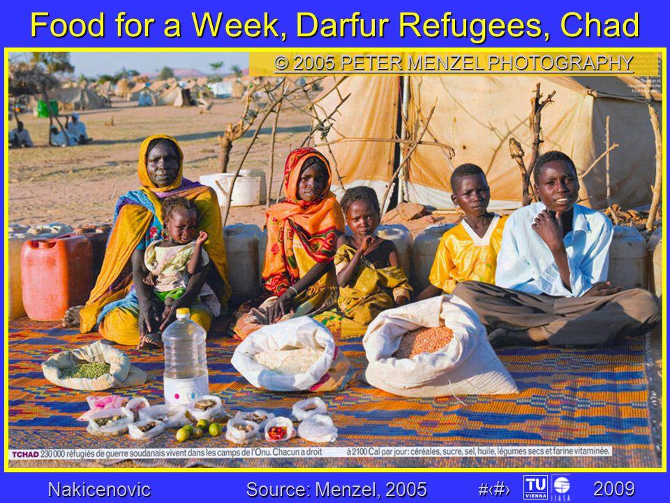 Nakicenovic # 5 2009 Food for a Week, Darfur Refugees, Chad © 2005 PETER MENZEL PHOTOGRAPHY © 2005 PETER MENZEL PHOTOGRAPHY Source: Menzel, 2005