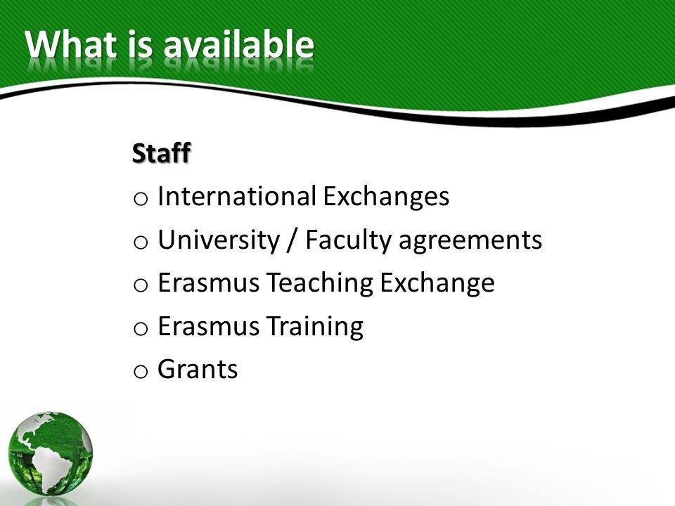Staff o International Exchanges o University / Faculty agreements o Erasmus Teaching Exchange o Erasmus Training o Grants